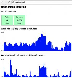lector de consumo watts con Arduino